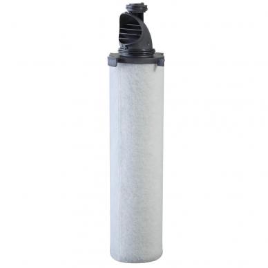 Parker GL Filterelementen VL/ZL/XL